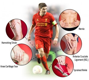 footballtop5injuries